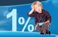 Akiknek mi segítettünk az adó 1 százalékból